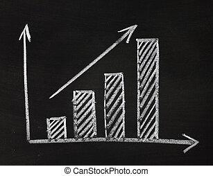 图表, 显示, 升起, 收入, 或者, 利润