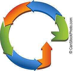 图表, 箭, 循环