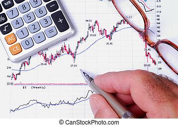 图表, 金融