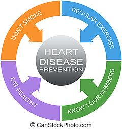 圈子, 心, 概念, 詞, 疾病, 預防