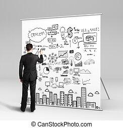 圖畫, 商業計劃