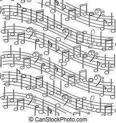 圖表音樂, 圖象