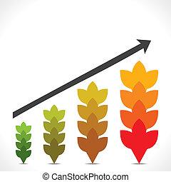 圖表, 成長, 農業, 事務