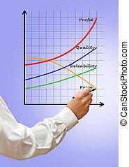 圖表, ......的, 利潤, 成長