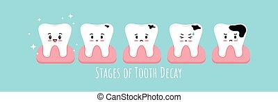 圖象, 樹膠, 衰敗, 牙齒, set., 階段