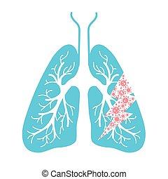 圖象, ......的, 肺, 撞擊