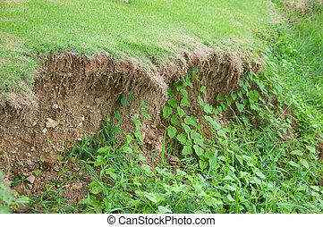 土の 腐食