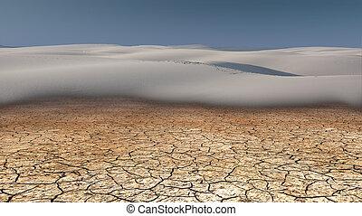 土地, 乾燥している