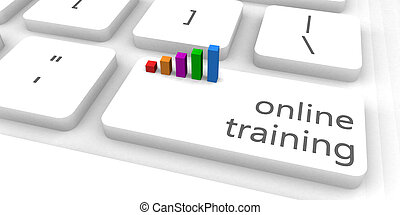 在網上, 訓練