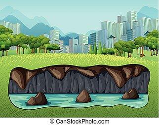 地下, 水, 大きい都市