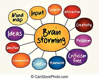 地図, 概念, ビジネス, コラージュ, 心, 創造的, ブレーンストーミング, 背景