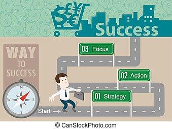 地図, 概念, ビジネス, 成功, ベクトル, 計画
