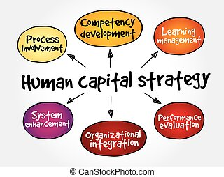 地図, 資本, 心, 人間, 作戦