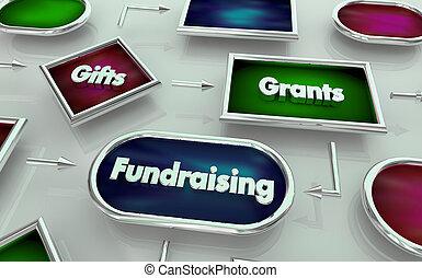 地図, 贈り物, fundraising, プロセス, イラスト, 図, 交付金, 3d