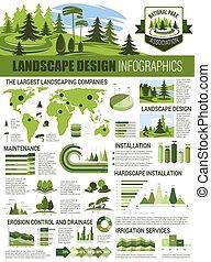 地图, 图表, infographic, 建筑学, 风景