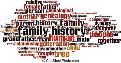 地平線, -, 家族, 歴史, 単語, 雲