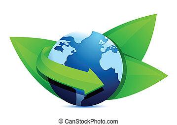地球全球, 綠色