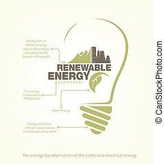 地球, エネルギー, 概念, bulb., 回復可能