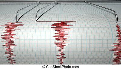地震計, 地震, 活動