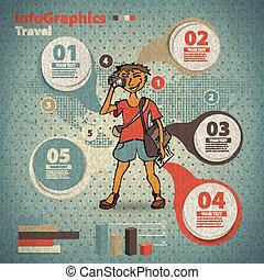 型, スタイル, infographic, 旅行, テンプレート