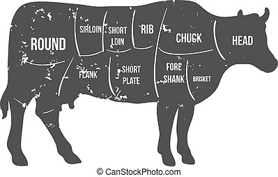 型, 肉屋, 切口, の, 牛肉, 図, ベクトル