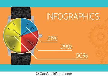 型, -, 腕時計, テンプレート, infographics