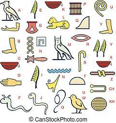 埃及, hierogliph, 字母表