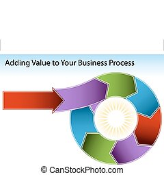 增加, 價值, 到, 事務, 圖表