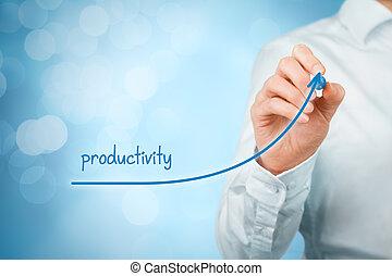 增加, 生產力