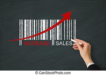 增加, 銷售