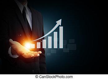 增长, 商业