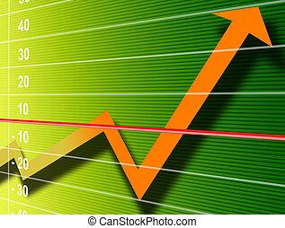 增长, 财政