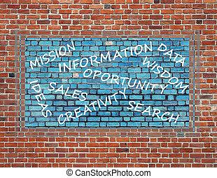 壁, いくつか, 考え, 印, 考え, 革新, 新しい, れんが