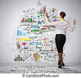 壁, 女性実業家, 図画
