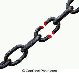 壊される, 黒, 鎖