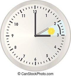 変化しなさい, 時計