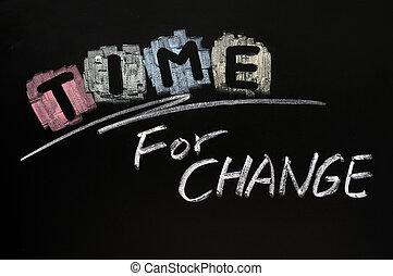 変化しなさい, 時間
