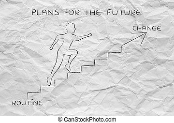 変化しなさい, 比喩, ルーチン, 登山階段, ∥あるいは∥, 人