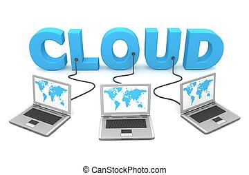 多数, 配線された, へ, ∥, 雲