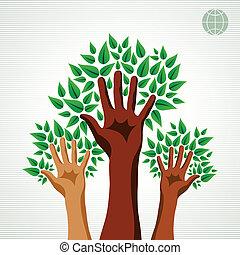 多様性, 概念, 緑の木, 手