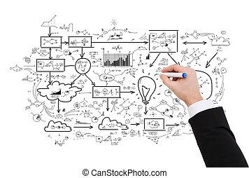 大きい, の上, 計画, ビジネスマン, 終わり, 図画