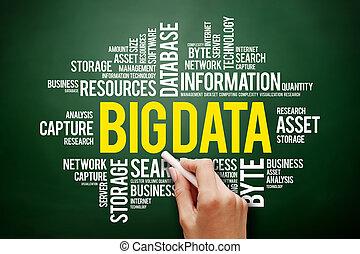 大きい, データ, 単語, 雲, コラージュ