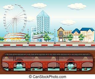 大きい, 下水道, システム, 都市