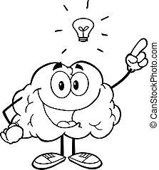 大きい, 概説された, 考え, 脳