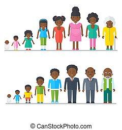 大きい, 黒人の家族, 人々