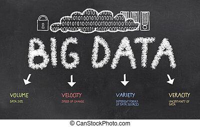 大きい, v's, データ, 黒板