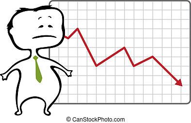 大小, -, 商人, 箭, 风格, 下跌, 矢量, 卡通漫画, 损失, 是, 能, 任何, 没有, 红, 不愉快, 图表...