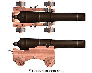 大砲, 船, 隔離された