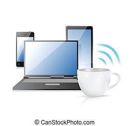 大袈裟な表情をしなさい, 概念, コーヒー, 接続, インターネット
