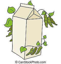大豆ミルク
